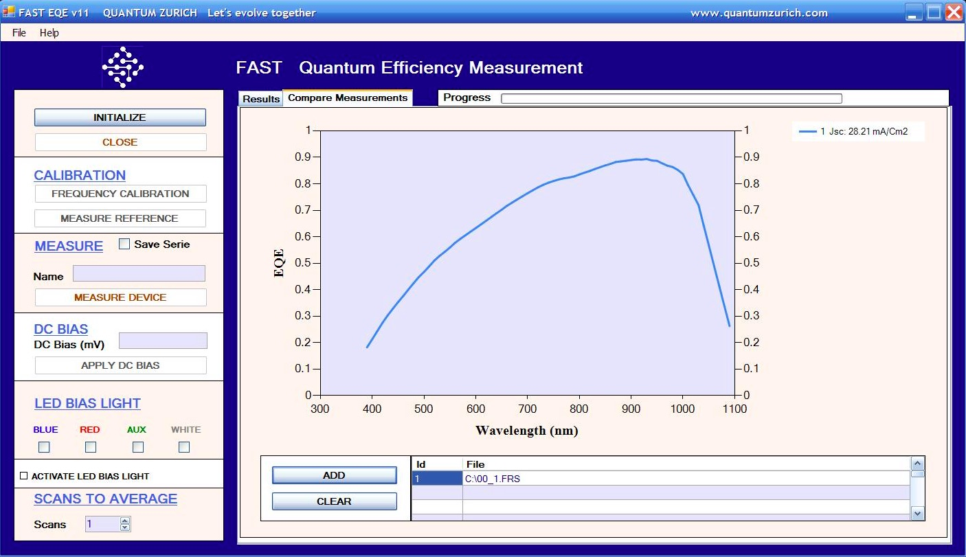 Quantum Efficiency Measurement System Software 1