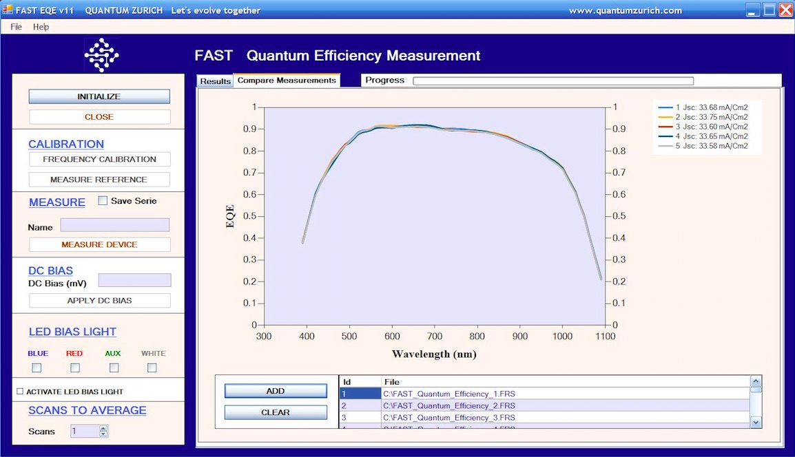 Quantum Efficiency Measurement System Software 3
